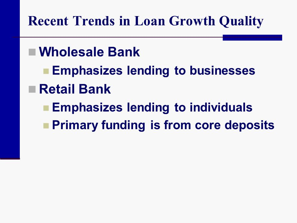 Recent Trends in Loan Growth Quality FDIC Bank Categories Credit Card Banks International Banks Agricultural Banks Commercial Lenders Vast majority of FDIC-insured institutions fall in this category Mortgage Lenders Consumer Lenders Other Specialized Banks (less than $1 billion) All Other Banks (less than $1 billion) All Other Banks (more than $1 billion)