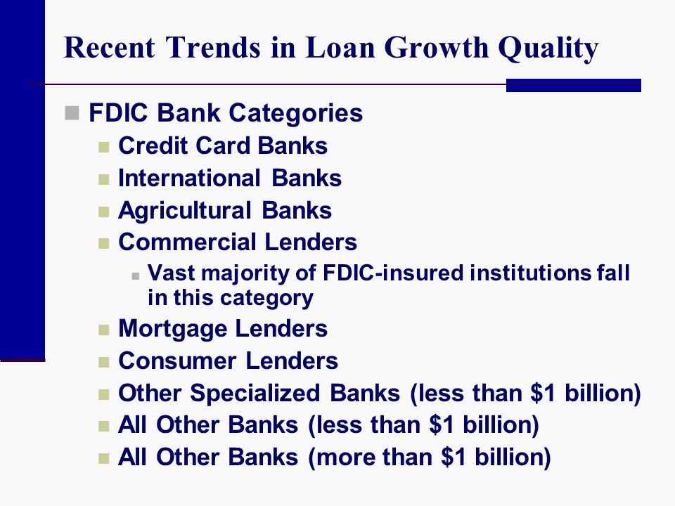 Recent Trends in Loan Growth Quality FDIC Bank Categories Credit Card Banks International Banks Agricultural Banks Commercial Lenders Vast majority of
