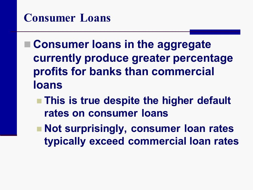 Credit Execution and Administration Position Limits Maximum allowable credit exposures to any single borrower, industry, or geographic local Risk Rating Loans Evaluating characteristics of the borrower and loan to assess the likelihood of default and the amount of loss in the event of default