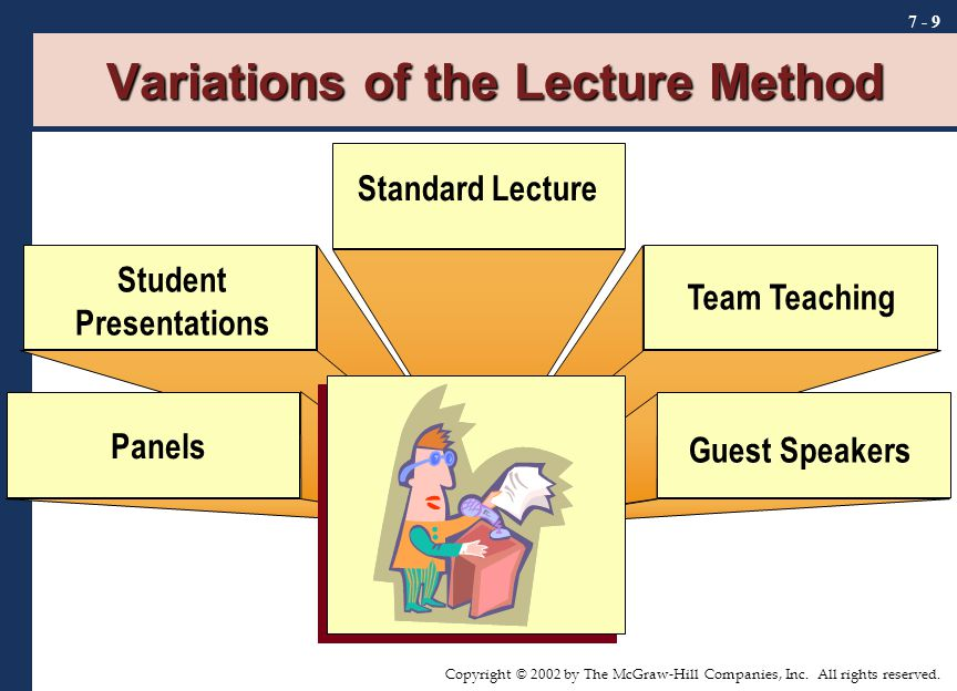 Copyright © 2002 by The McGraw-Hill Companies, Inc. All rights reserved. 7 - 9 Variations of the Lecture Method Standard Lecture Team Teaching Guest S