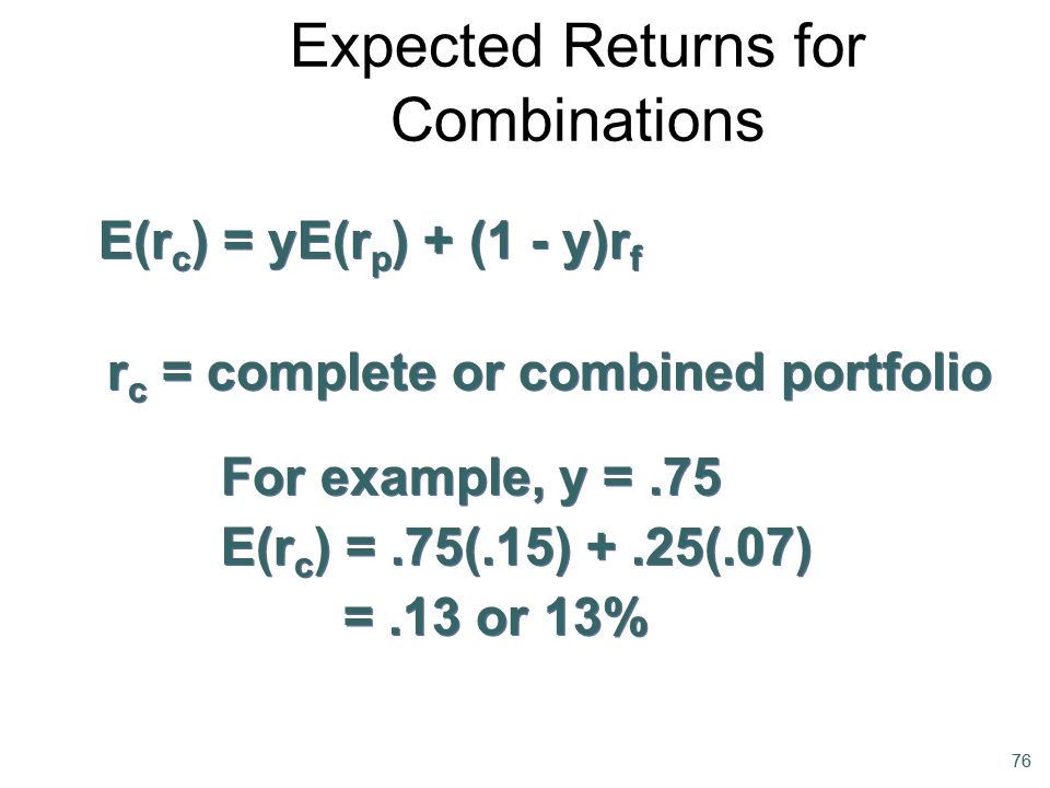 76 E(r c ) = yE(r p ) + (1 - y)r f r c = complete or combined portfolio For example, y =.75 E(r c ) =.75(.15) +.25(.07) =.13 or 13% Expected Returns f