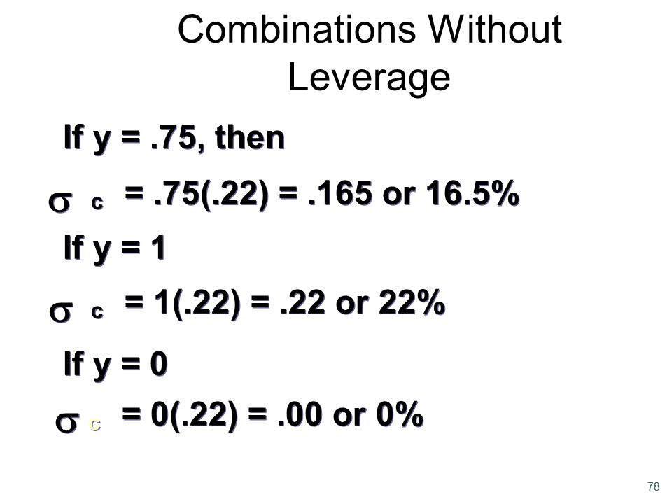 78 c c =.75(.22) =.165 or 16.5% If y =.75, then c c = 1(.22) =.22 or 22% If y = 1 c c = 0(.22) =.00 or 0% If y = 0 Combinations Without Leverage   