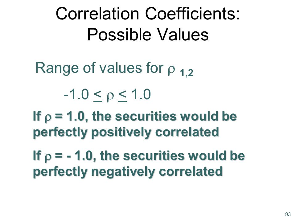 93 Correlation Coefficients: Possible Values If  = 1.0, the securities would be perfectly positively correlated If  = - 1.0, the securities would