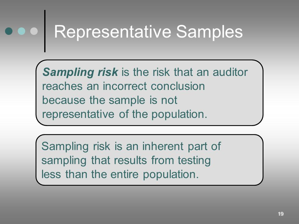 19 Representative Samples Sampling risk is the risk that an auditor reaches an incorrect conclusion because the sample is not representative of the po