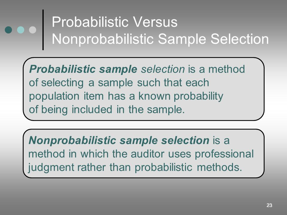 23 Probabilistic Versus Nonprobabilistic Sample Selection Probabilistic sample selection is a method of selecting a sample such that each population i