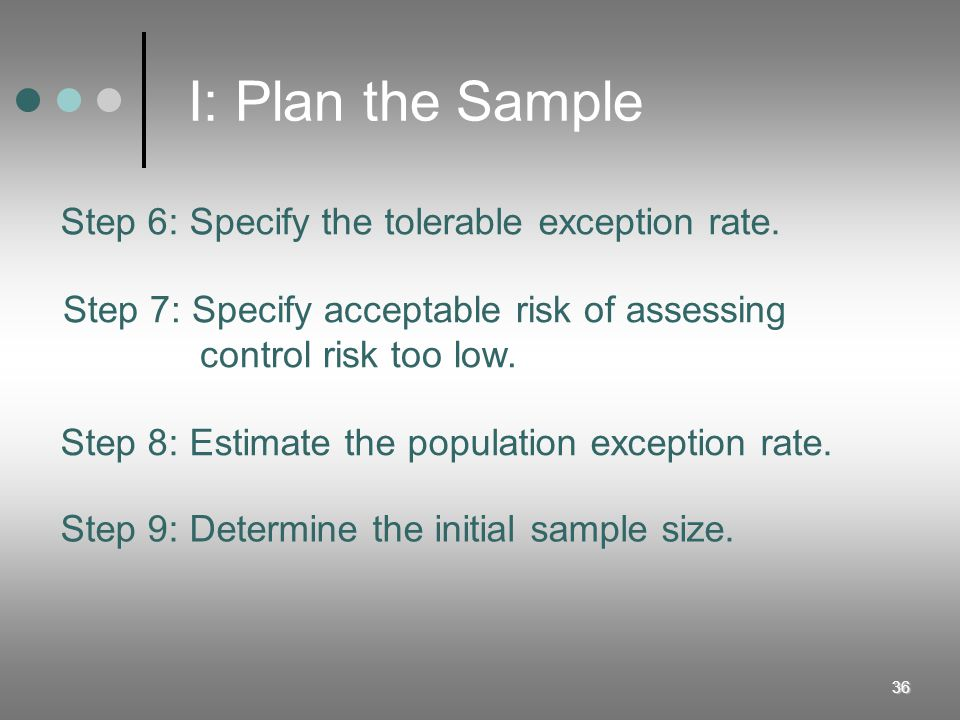 36 I: Plan the Sample Step 7: Specify acceptable risk of assessing control risk too low. Step 8: Estimate the population exception rate. Step 9: Deter