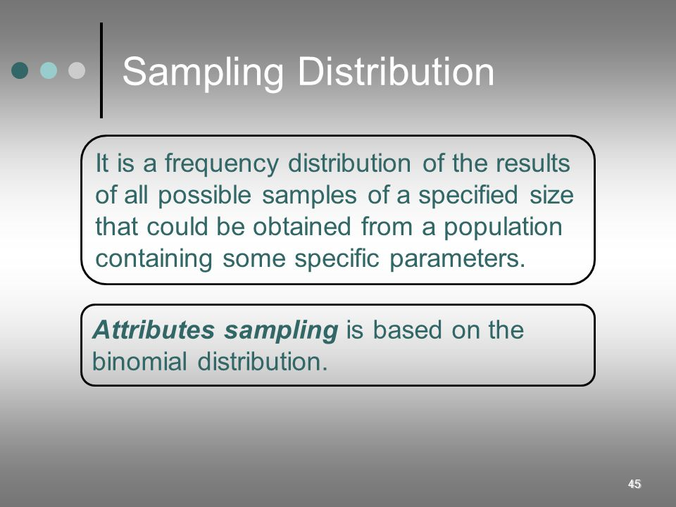 45 Sampling Distribution It is a frequency distribution of the results of all possible samples of a specified size that could be obtained from a popul