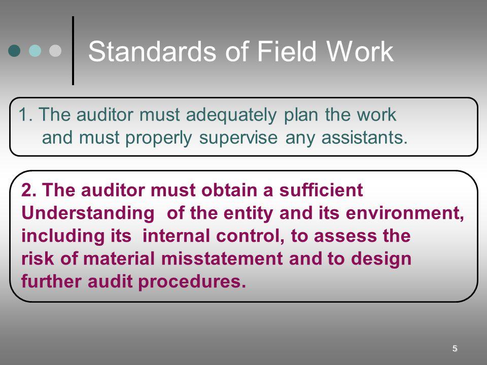 26 Nonprobabilistic Sample Selection Methods Directed sample selection is the selection of each item based on auditor judgmental criteria.