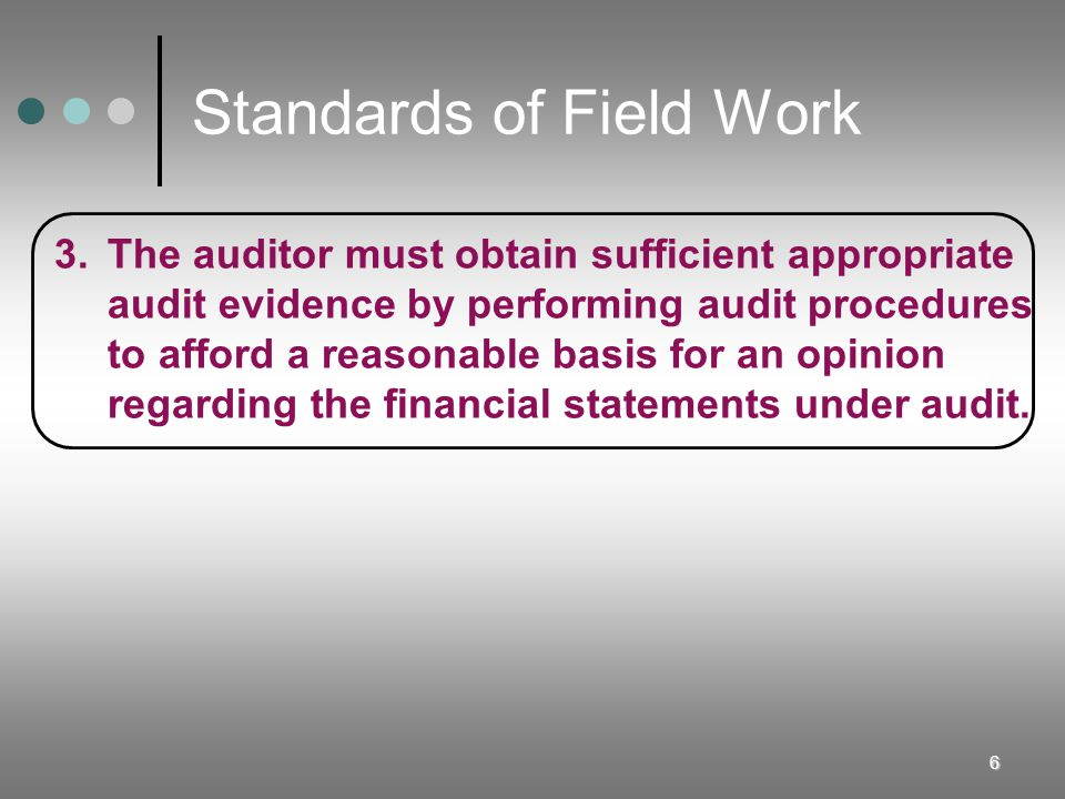 6 3.The auditor must obtain sufficient appropriate audit evidence by performing audit procedures to afford a reasonable basis for an opinion regarding
