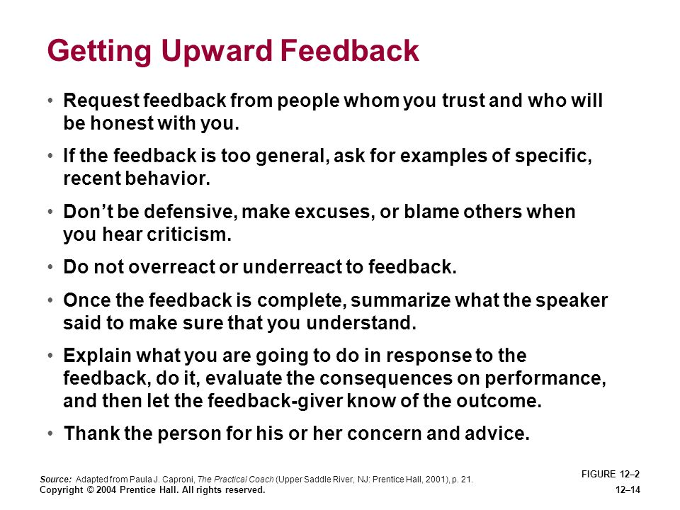 Copyright © 2004 Prentice Hall. All rights reserved.12–14 Getting Upward Feedback Request feedback from people whom you trust and who will be honest w