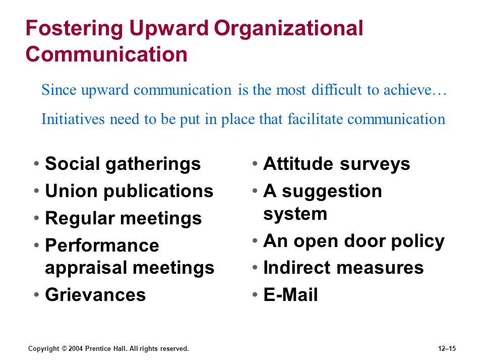 Copyright © 2004 Prentice Hall. All rights reserved.12–15 Fostering Upward Organizational Communication Social gatherings Union publications Regular m