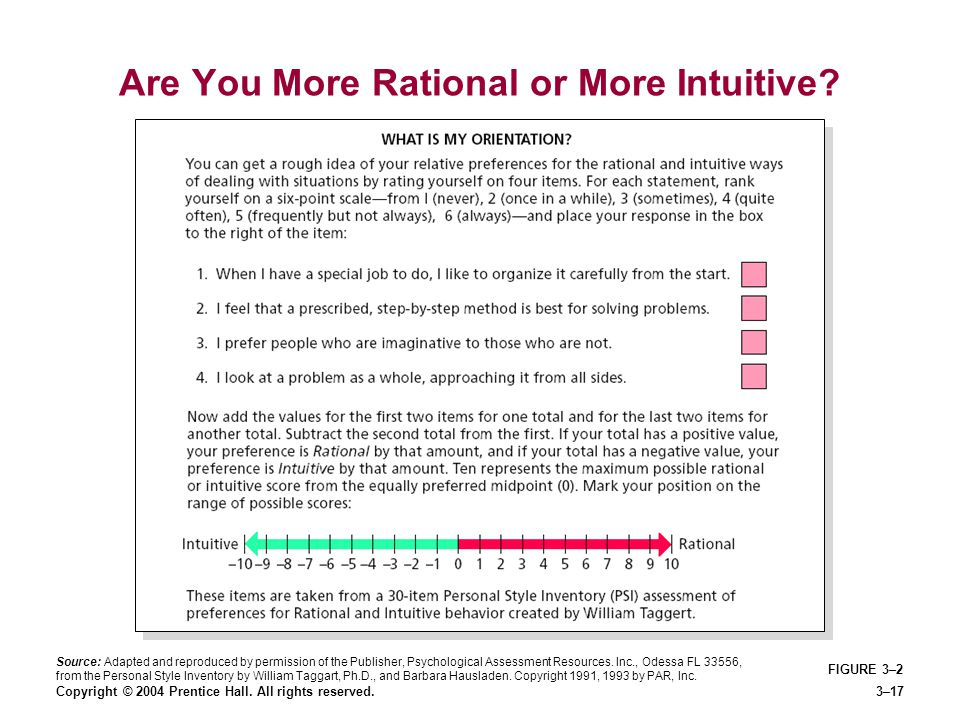 Copyright © 2004 Prentice Hall. All rights reserved.3–17 Are You More Rational or More Intuitive? FIGURE 3–2 Source: Adapted and reproduced by permiss