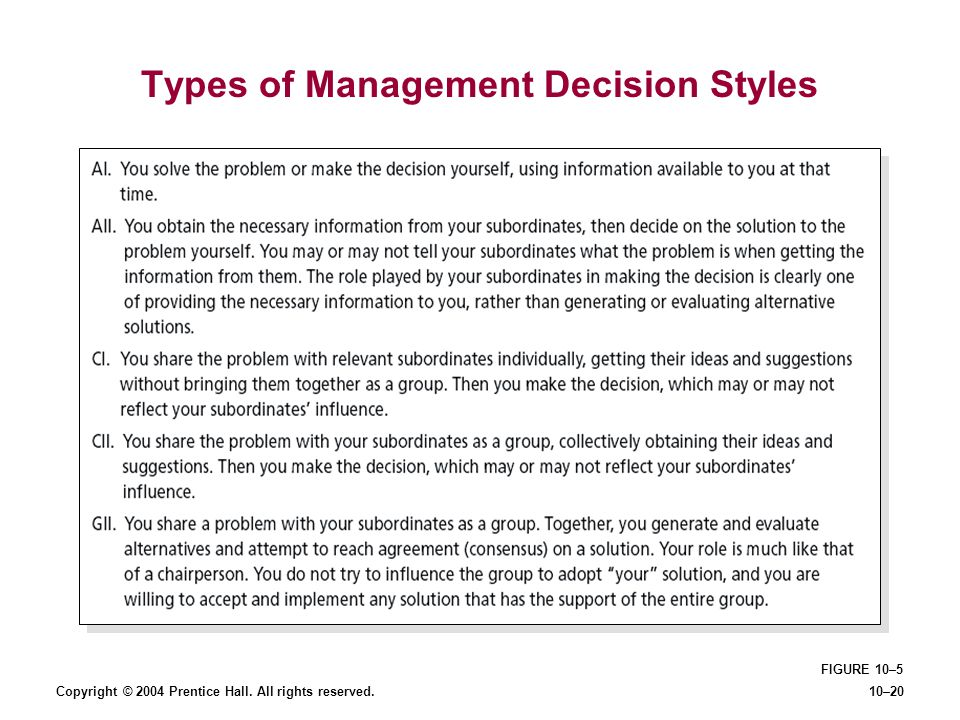 Copyright © 2004 Prentice Hall. All rights reserved.10–20 FIGURE 10–5 Types of Management Decision Styles