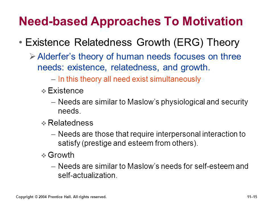 Copyright © 2004 Prentice Hall. All rights reserved.11–15 Need-based Approaches To Motivation Existence Relatedness Growth (ERG) Theory  Alderfer's t