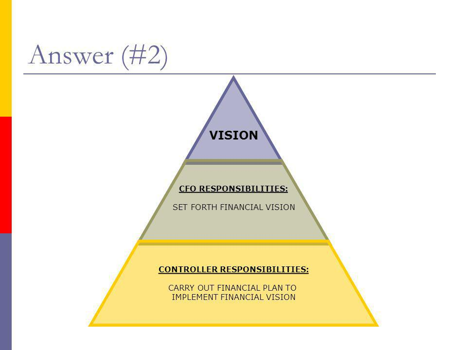Answer (#2) VISION CFO RESPONSIBILITIES: SET FORTH FINANCIAL VISION CONTROLLER RESPONSIBILITIES: CARRY OUT FINANCIAL PLAN TO IMPLEMENT FINANCIAL VISIO