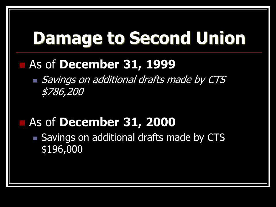 Damage to Second Union As of December 31, 1999 Savings on additional drafts made by CTS $786,200 As of December 31, 2000 Savings on additional drafts