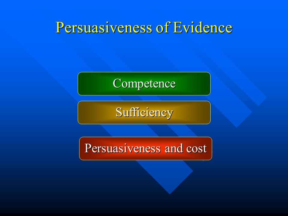 Persuasiveness of Evidence Competence Sufficiency Persuasiveness and cost