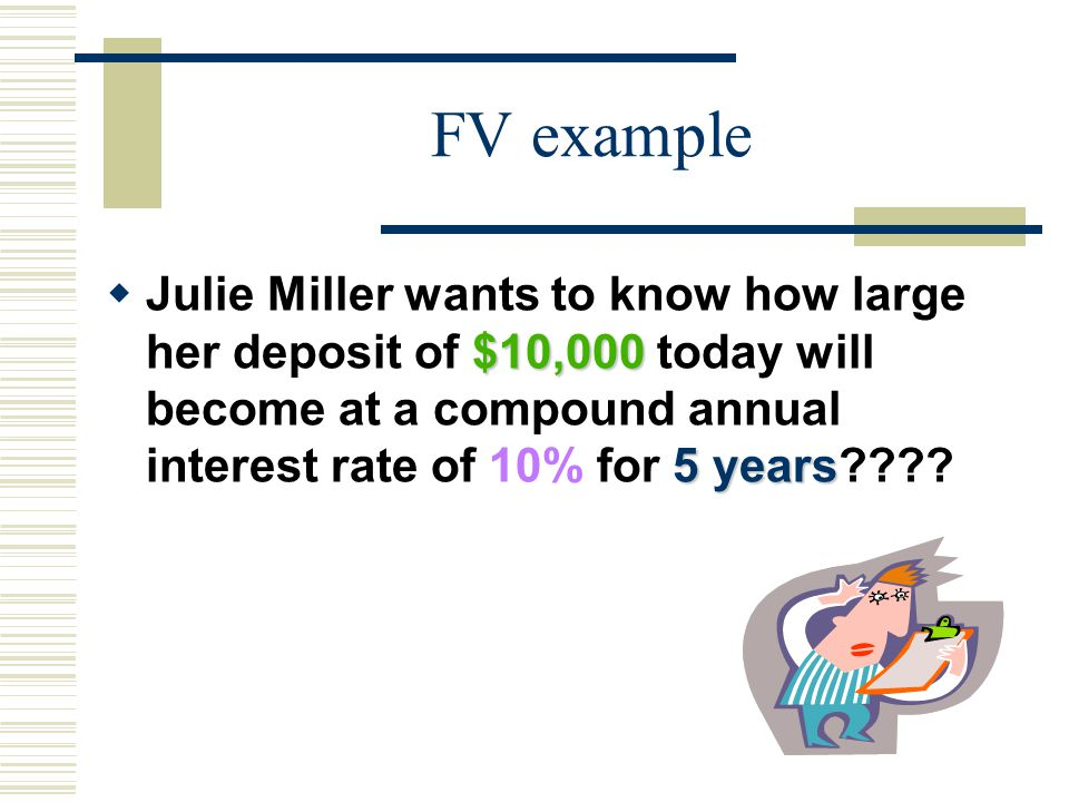 FV example $10,000 5 years  Julie Miller wants to know how large her deposit of $10,000 today will become at a compound annual interest rate of 10% for 5 years