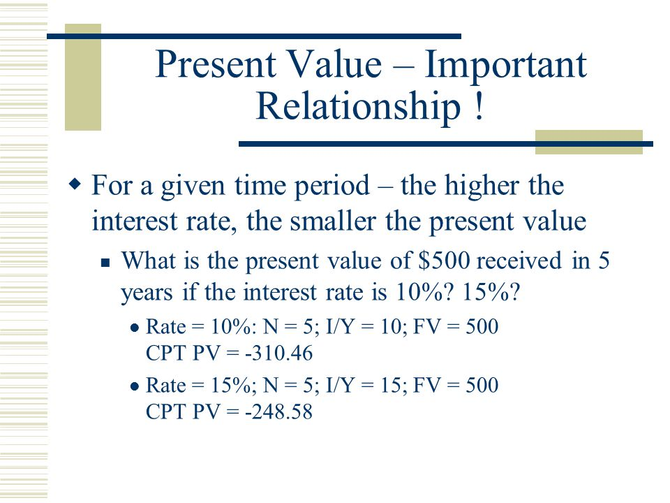 Present Value – Important Relationship .