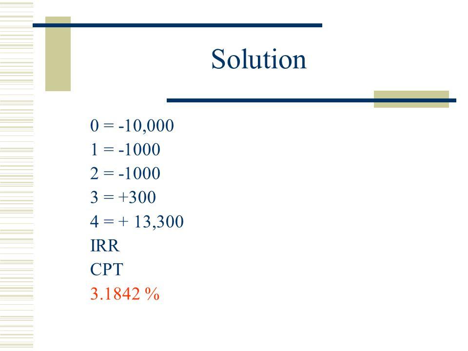 Solution 0 = -10,000 1 = -1000 2 = -1000 3 = +300 4 = + 13,300 IRR CPT 3.1842 %