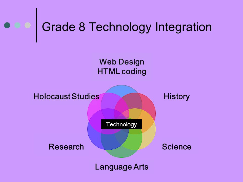 Grade 8 Technology Integration Web Design HTML coding History Science Language Arts Research Holocaust Studies Technology