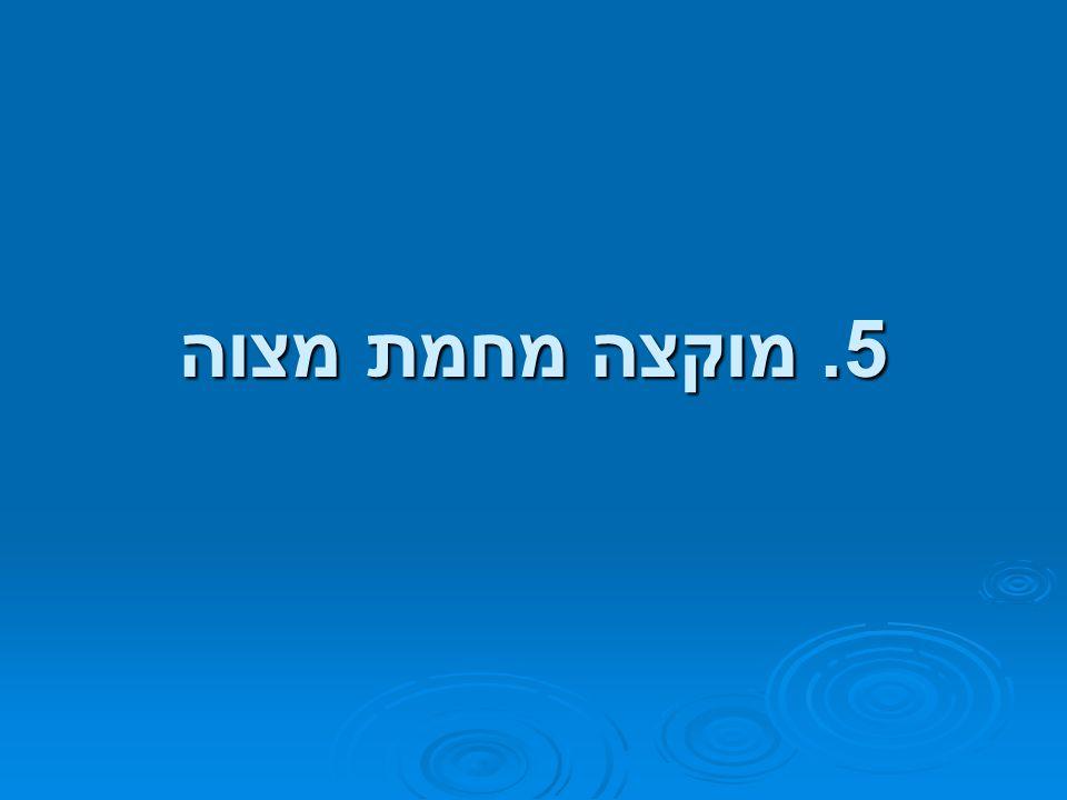 5. מוקצה מחמת מצוה