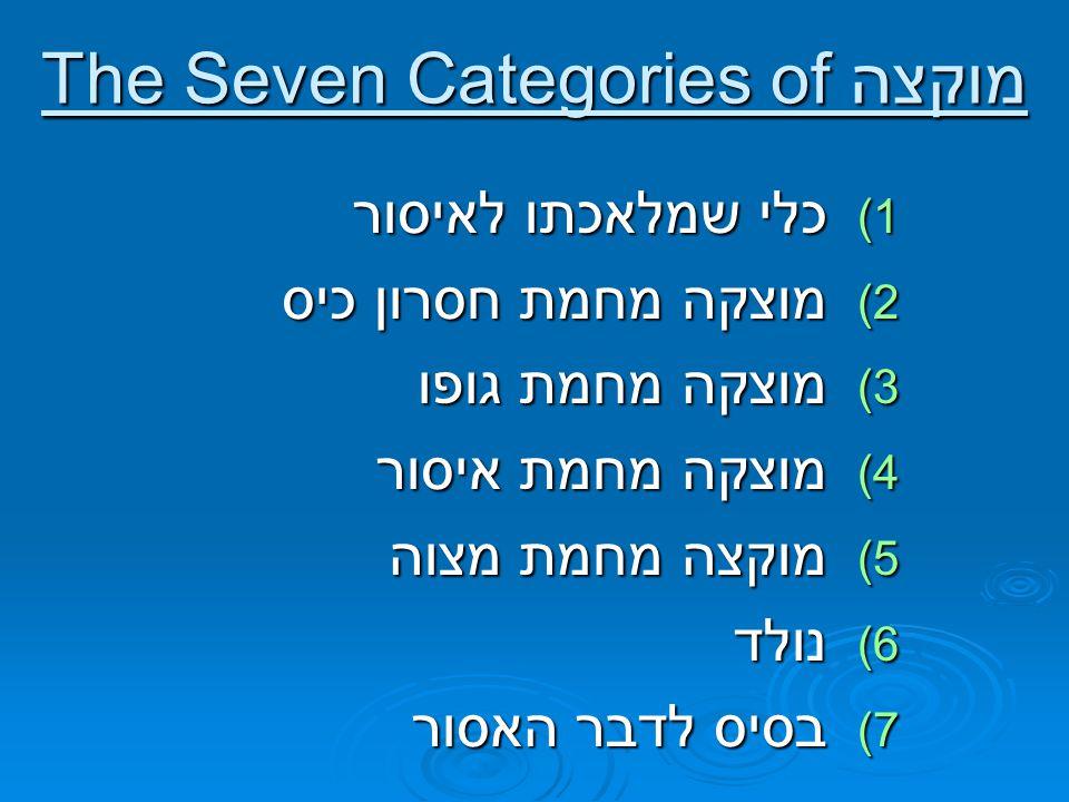 The Seven Categories of מוקצה 1) כלי שמלאכתו לאיסור 2) מוצקה מחמת חסרון כיס 3) מוצקה מחמת גופו 4) מוצקה מחמת איסור 5) מוקצה מחמת מצוה 6) נולד 7) בסיס לדבר האסור