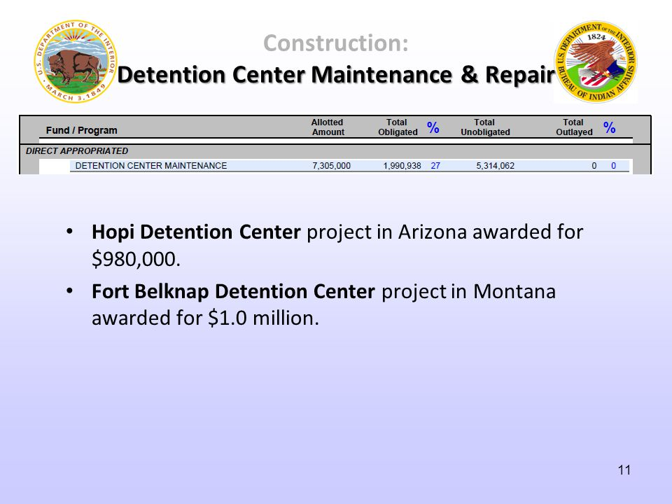 Hopi Detention Center project in Arizona awarded for $980,000. Fort Belknap Detention Center project in Montana awarded for $1.0 million. Detention Ce
