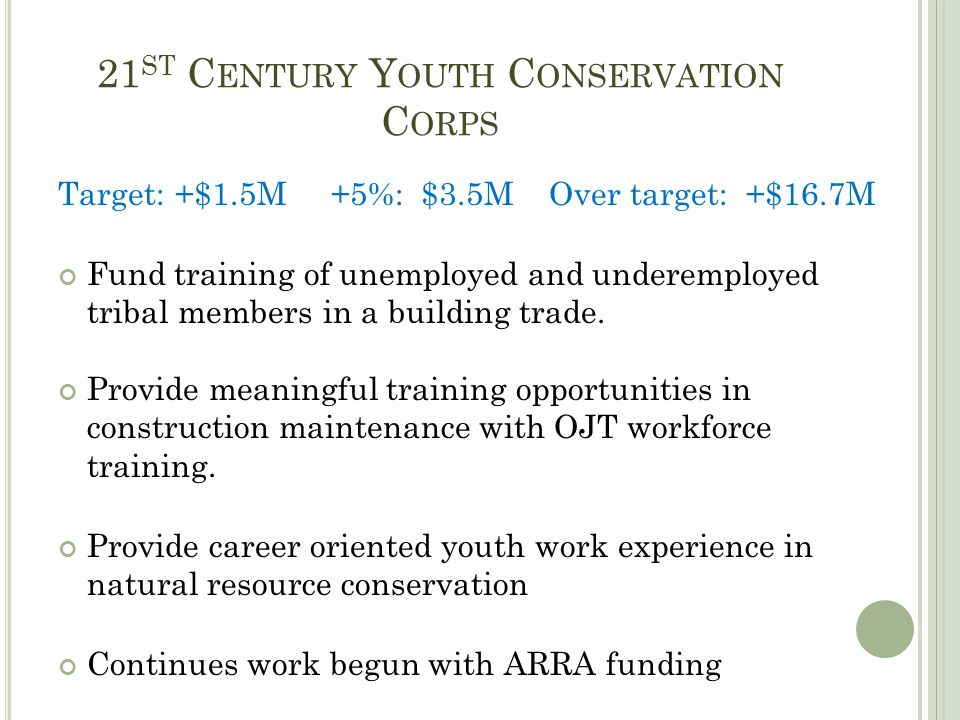 21 ST C ENTURY Y OUTH C ONSERVATION C ORPS Target: +$1.5M +5%: $3.5M Over target: +$16.7M Fund training of unemployed and underemployed tribal members in a building trade.