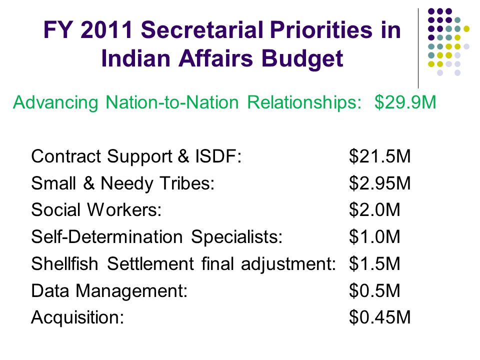 FY 2011 Secretarial Priorities in Indian Affairs Budget Advancing Nation-to-Nation Relationships: $29.9M Contract Support & ISDF:$21.5M Small & Needy Tribes:$2.95M Social Workers:$2.0M Self-Determination Specialists:$1.0M Shellfish Settlement final adjustment:$1.5M Data Management:$0.5M Acquisition:$0.45M