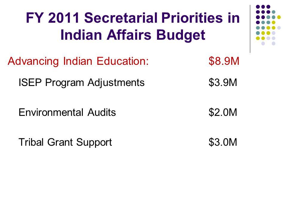 FY 2011 Secretarial Priorities in Indian Affairs Budget Advancing Indian Education:$8.9M ISEP Program Adjustments$3.9M Environmental Audits$2.0M Triba