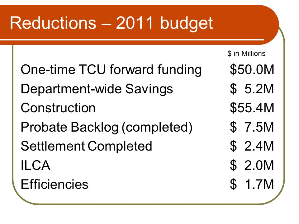 Reductions – 2011 budget One-time TCU forward funding$50.0M Department-wide Savings$ 5.2M Construction$55.4M Probate Backlog (completed)$ 7.5M Settlement Completed$ 2.4M ILCA$ 2.0M Efficiencies$ 1.7M $ in Millions