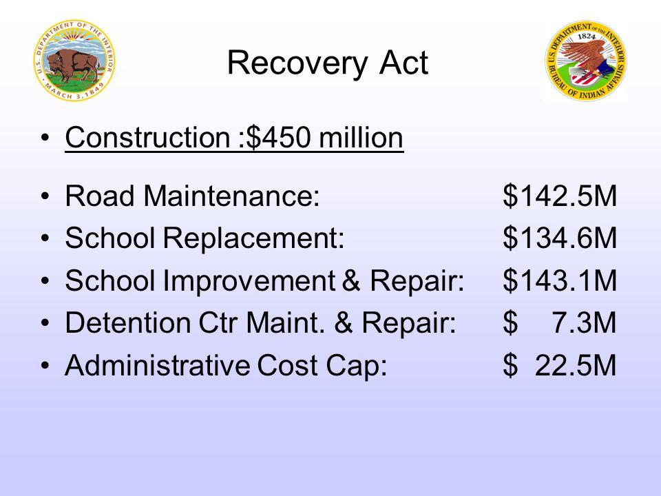 Construction :$450 million Road Maintenance:$142.5M School Replacement:$134.6M School Improvement & Repair:$143.1M Detention Ctr Maint.