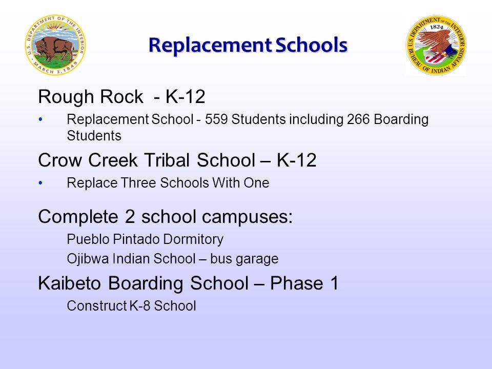 Rough Rock - K-12 Replacement School - 559 Students including 266 Boarding Students Crow Creek Tribal School – K-12 Replace Three Schools With One Complete 2 school campuses: Pueblo Pintado Dormitory Ojibwa Indian School – bus garage Kaibeto Boarding School – Phase 1 Construct K-8 School Replacement Schools