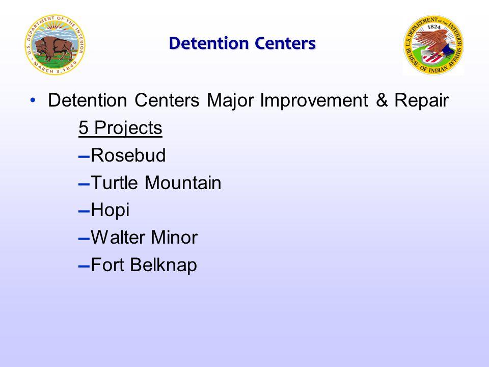 Detention Centers Detention Centers Major Improvement & Repair 5 Projects ▬ Rosebud ▬ Turtle Mountain ▬ Hopi ▬ Walter Minor ▬ Fort Belknap