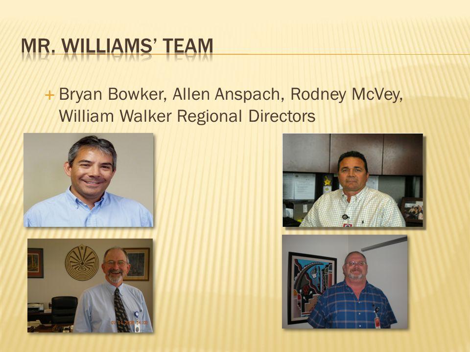  Bryan Bowker, Allen Anspach, Rodney McVey, William Walker Regional Directors