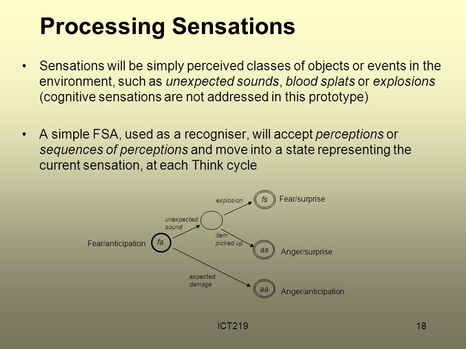 ICT21918 Processing Sensations Sensations will be simply perceived classes of objects or events in the environment, such as unexpected sounds, blood splats or explosions (cognitive sensations are not addressed in this prototype) A simple FSA, used as a recogniser, will accept perceptions or sequences of perceptions and move into a state representing the current sensation, at each Think cycle Anger/anticipation Anger/surprise Fear/surprise Fear/anticipation expected damage unexpected sound explosion item picked up fa fs as aa