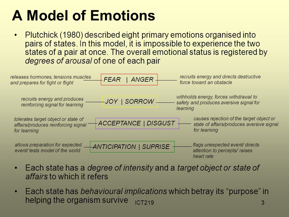 ICT2193 A Model of Emotions Plutchick (1980) described eight primary emotions organised into pairs of states.