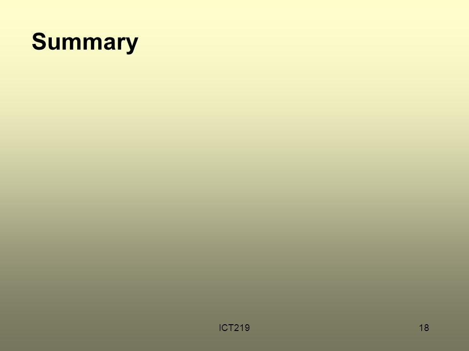 ICT21918 Summary