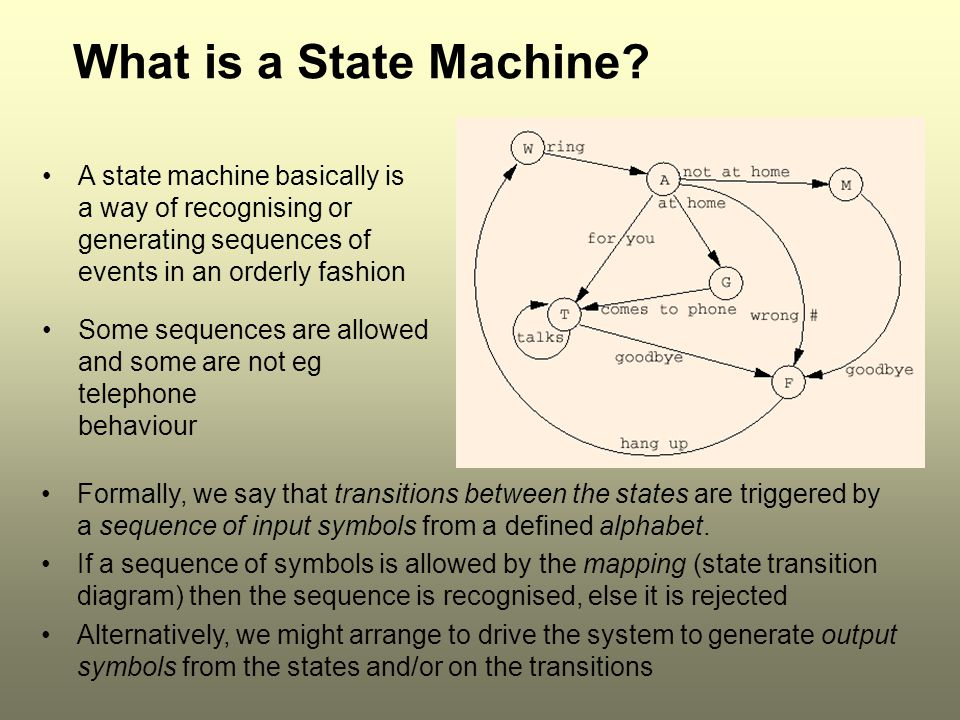 What is a State Machine.