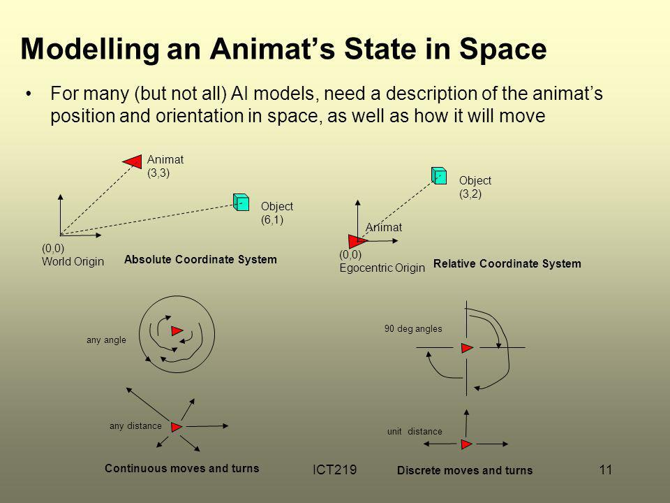 ICT21911 Modelling an Animat's State in Space For many (but not all) AI models, need a description of the animat's position and orientation in space,
