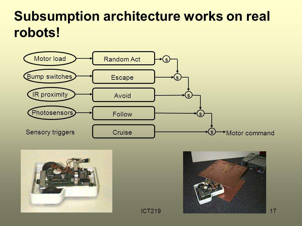 ICT21917 Subsumption architecture works on real robots! Cruise Follow Avoid Escape Random Act Photosensors IR proximity Bump switches Motor command Mo