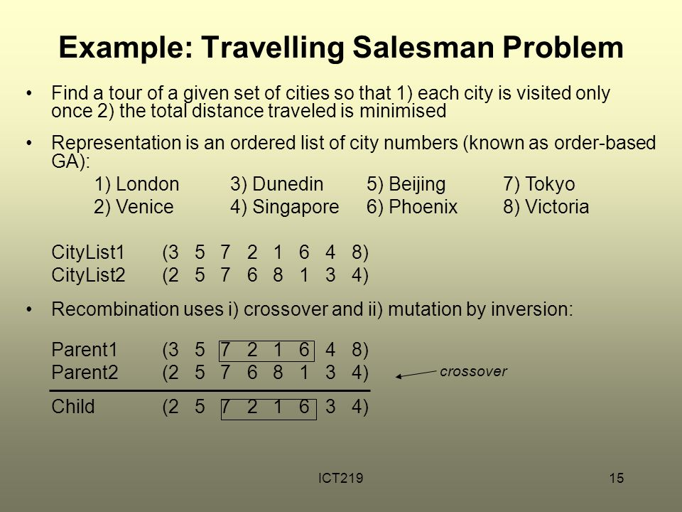 ICT21915 Example: Travelling Salesman Problem Find a tour of a given set of cities so that 1) each city is visited only once 2) the total distance tra