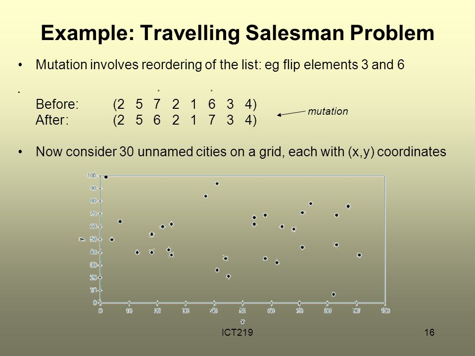 ICT21916 Example: Travelling Salesman Problem Mutation involves reordering of the list: eg flip elements 3 and 6 * * Before:(2 5 7 2 1 6 3 4) After:(2