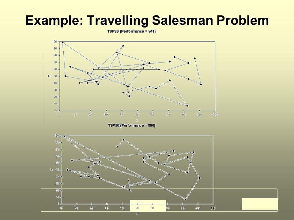 ICT21917 Example: Travelling Salesman Problem