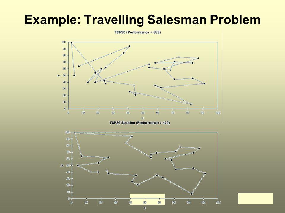 ICT21918 Example: Travelling Salesman Problem