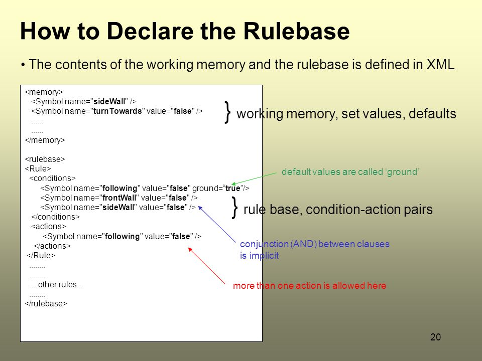 ICT21920 How to Declare the Rulebase The contents of the working memory and the rulebase is defined in XML................. other rules........... } r
