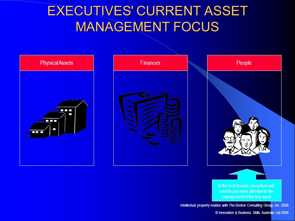 EXECUTIVES CURRENT ASSET MANAGEMENT FOCUS Physical AssetsFinances People In the next decade, executives will need to pay more attention to the management of this key asset Intellectual property resides with The Boston Consulting Group, Inc.