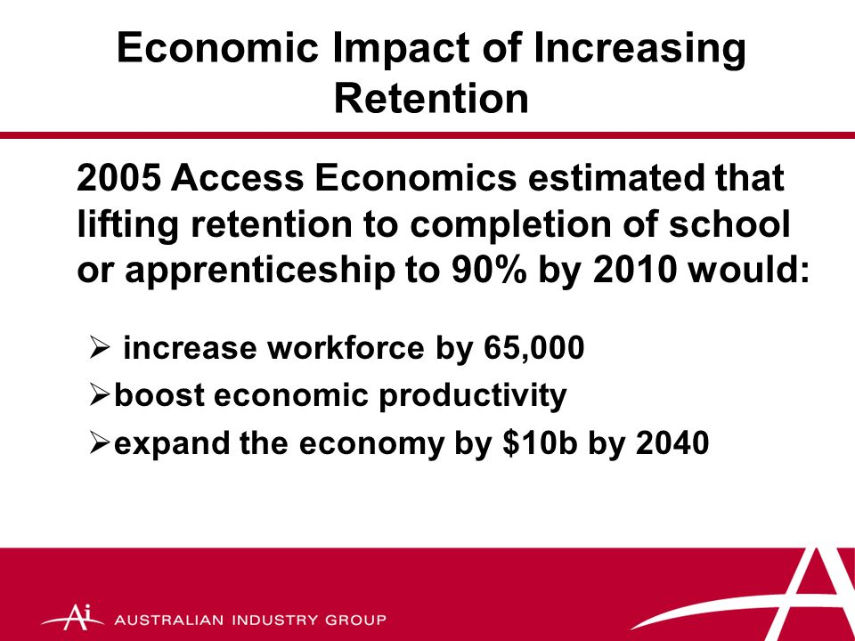 Economic Impact of Increasing Retention 2005 Access Economics estimated that lifting retention to completion of school or apprenticeship to 90% by 2010 would:  increase workforce by 65,000  boost economic productivity  expand the economy by $10b by 2040