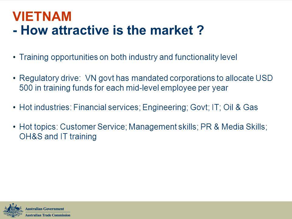 VIETNAM - How attractive is the market .